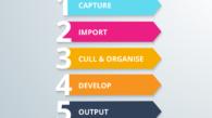 Workflow Infographic Horizontal